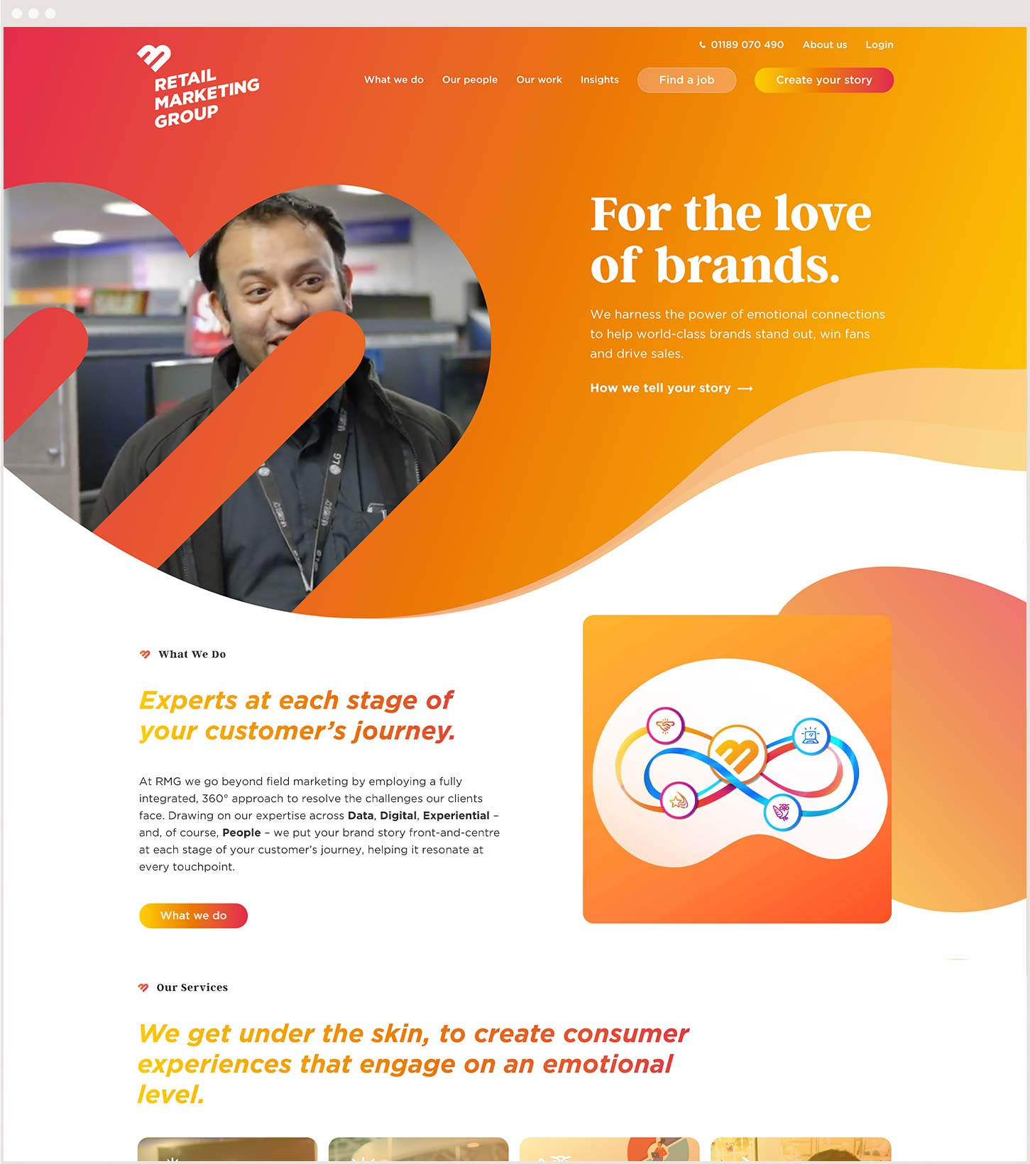website design retail marketing